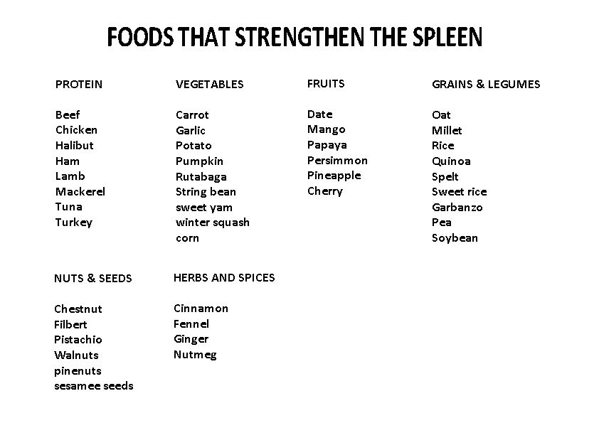 enlarged spleen and liver diet