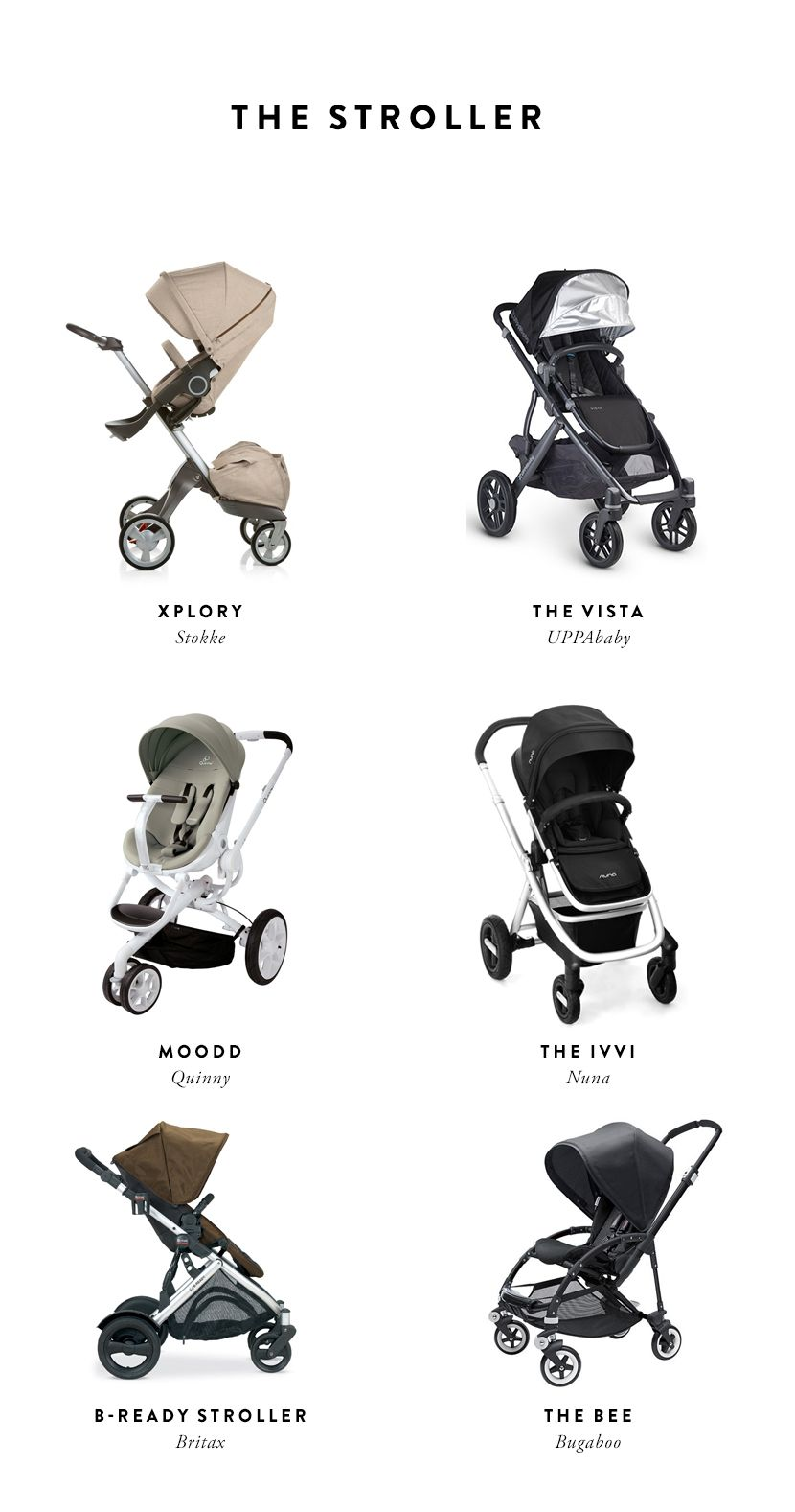 how to create a walmart baby registry