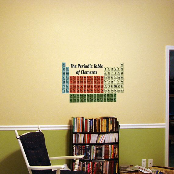 Large Periodic Table of Elements Wall Decal | S\'s room | Pinterest ...