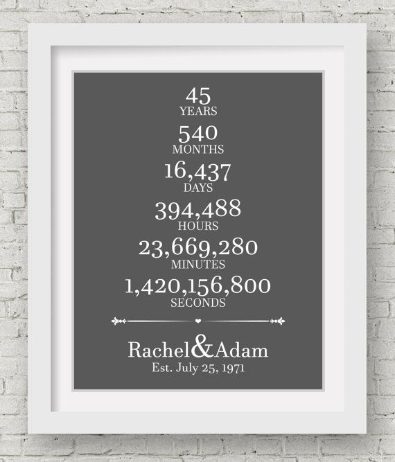 45th Wedding Anniversary 5th Gifts For By LovetoArtCo