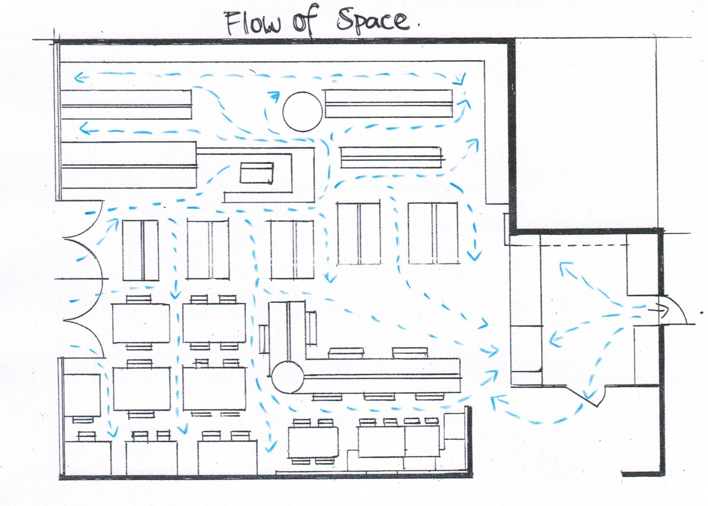 FLOW OF SPACE (COFFEE SHOP)