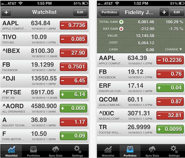 The 7 Best Stock Trading Apps Of 2020 Stock Market App Best Stocks