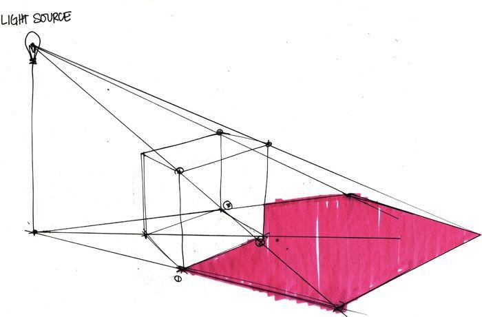Proyeccion De Sombras Geometria Descritiva Desenho De Arquitetura Ponto De Fuga