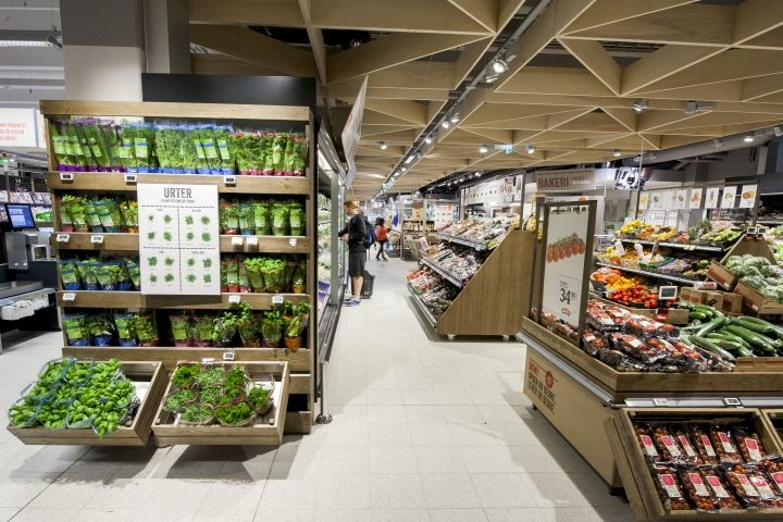 Meny supermarkets by household norway groceries