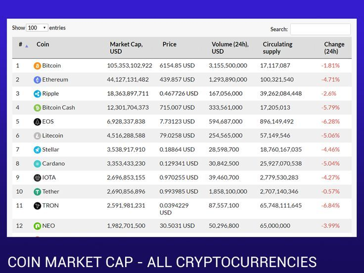 trading in cryptocurrency reddit cryptocurrency