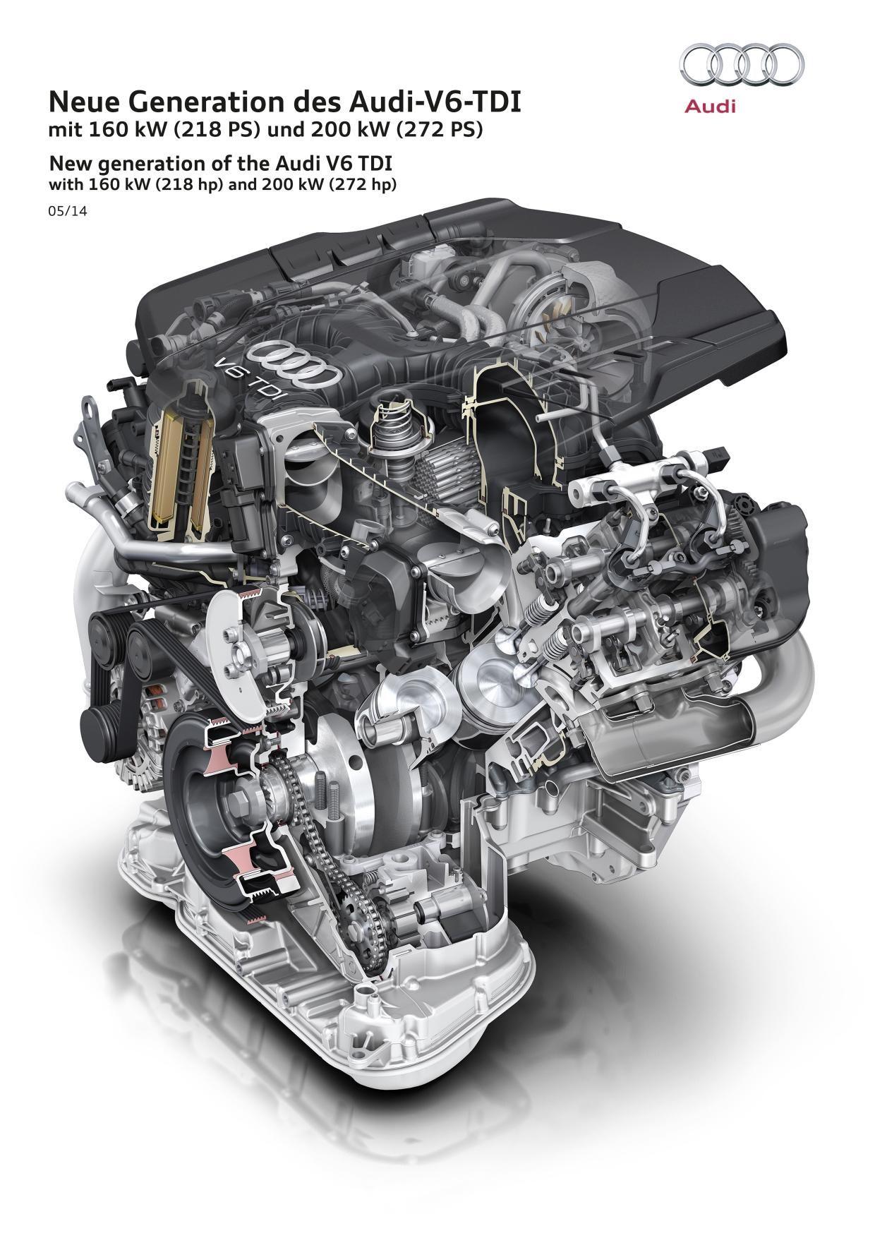 nuevo motor 3 0 tdi v6 car engines pinterest mec nica rh br pinterest com