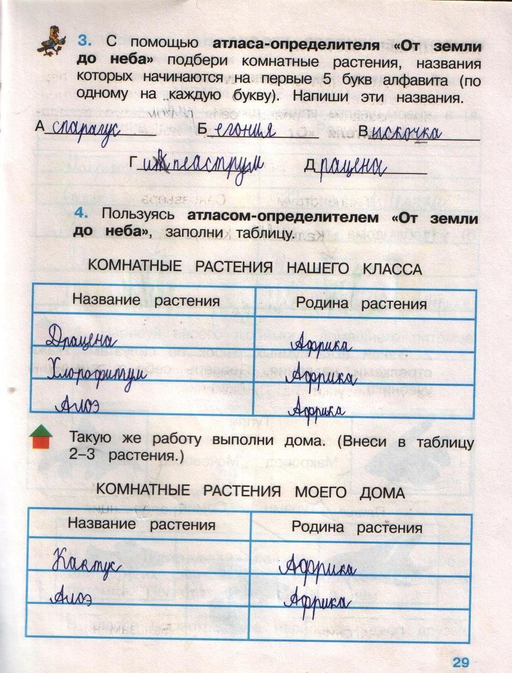 Готовые домашние задания окружающий мир 1 класс научный дневник