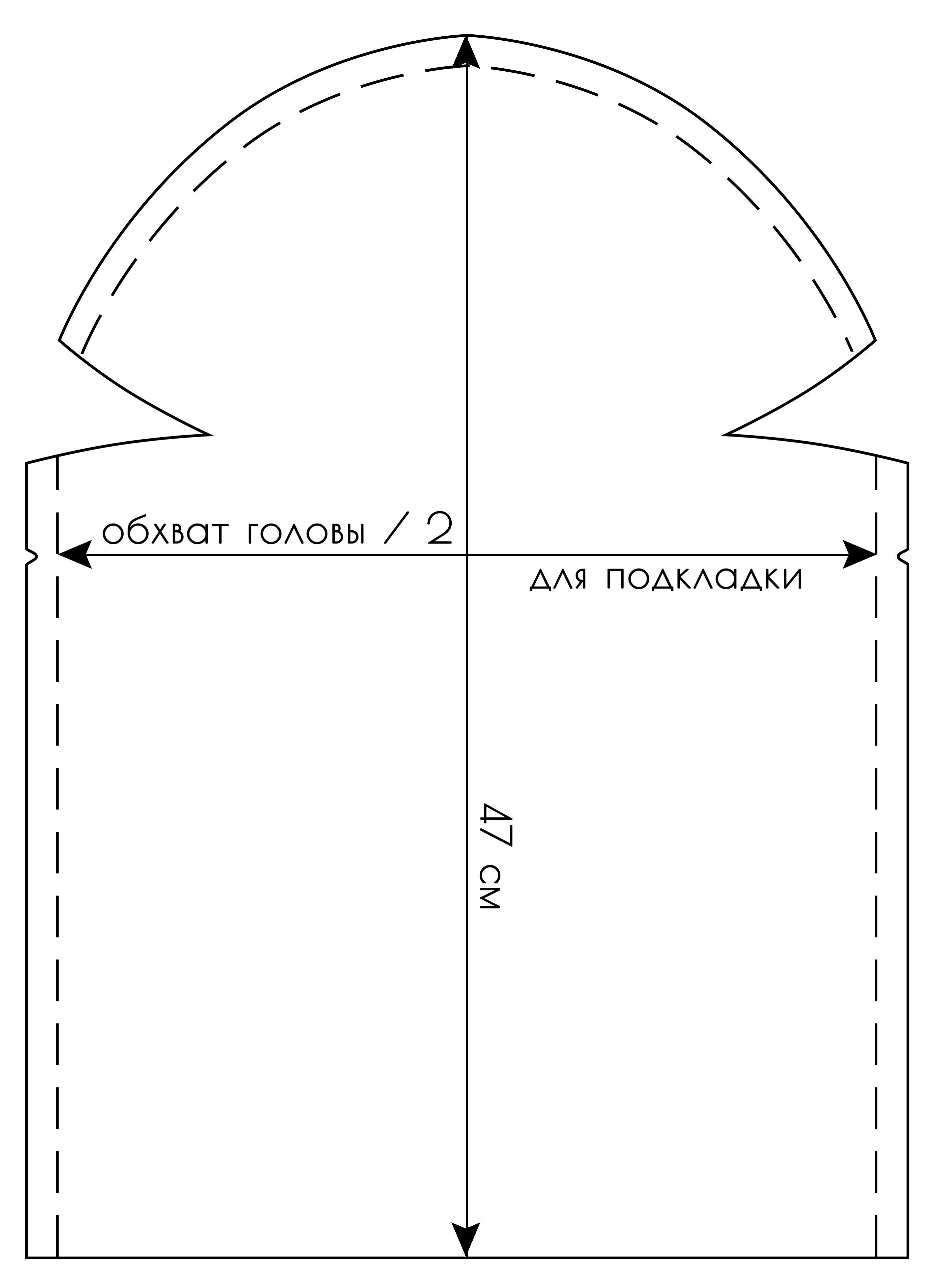 Выкройки платков капюшонов
