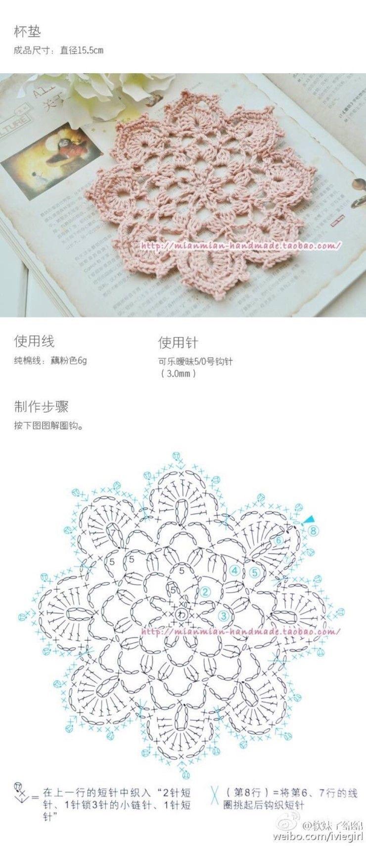 8번째 이미지 | Things related to crochet.. | Pinterest | Ganchillo ...