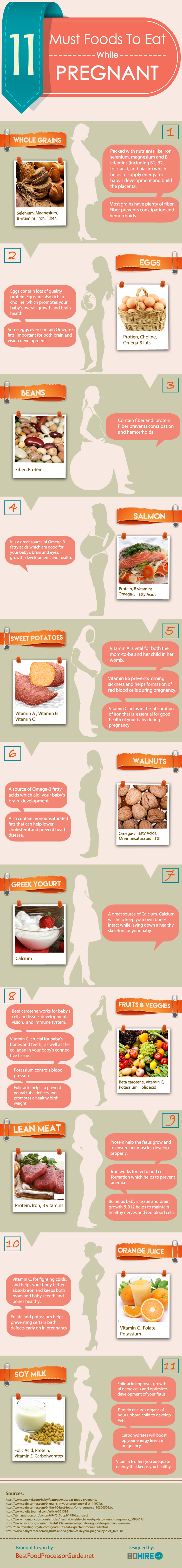 11 Must Foods To Eat While Pregnant
