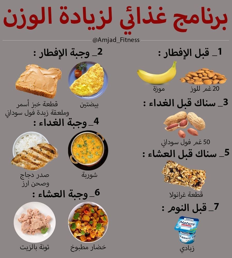 Pin By Soso On برامج غذائية Health Fitness Food Workout Food Health And Fitness Magazine
