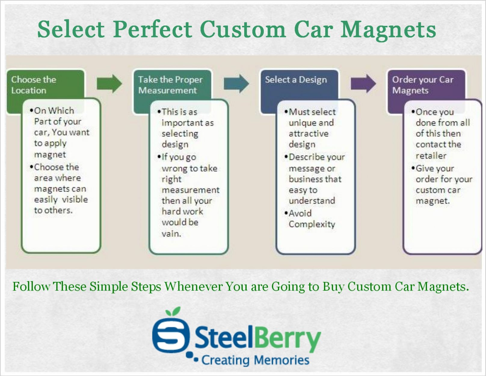 Some Simple Steps To Follow If You Are Looking To Buy Custom Car - Custom car magnets stickers   promote your brand