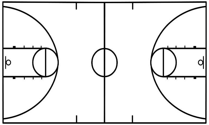 Basketball shot chart template free