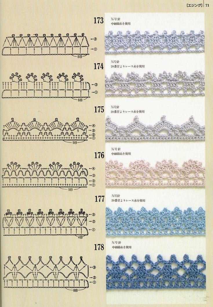 MEINE LIEBLINGSGESTICKTE HÄKEL: 75 Häkelbordüren  #hakel #hakelborduren #knittingmodelideas #lieblingsgestickte #meine #crochetdoilies