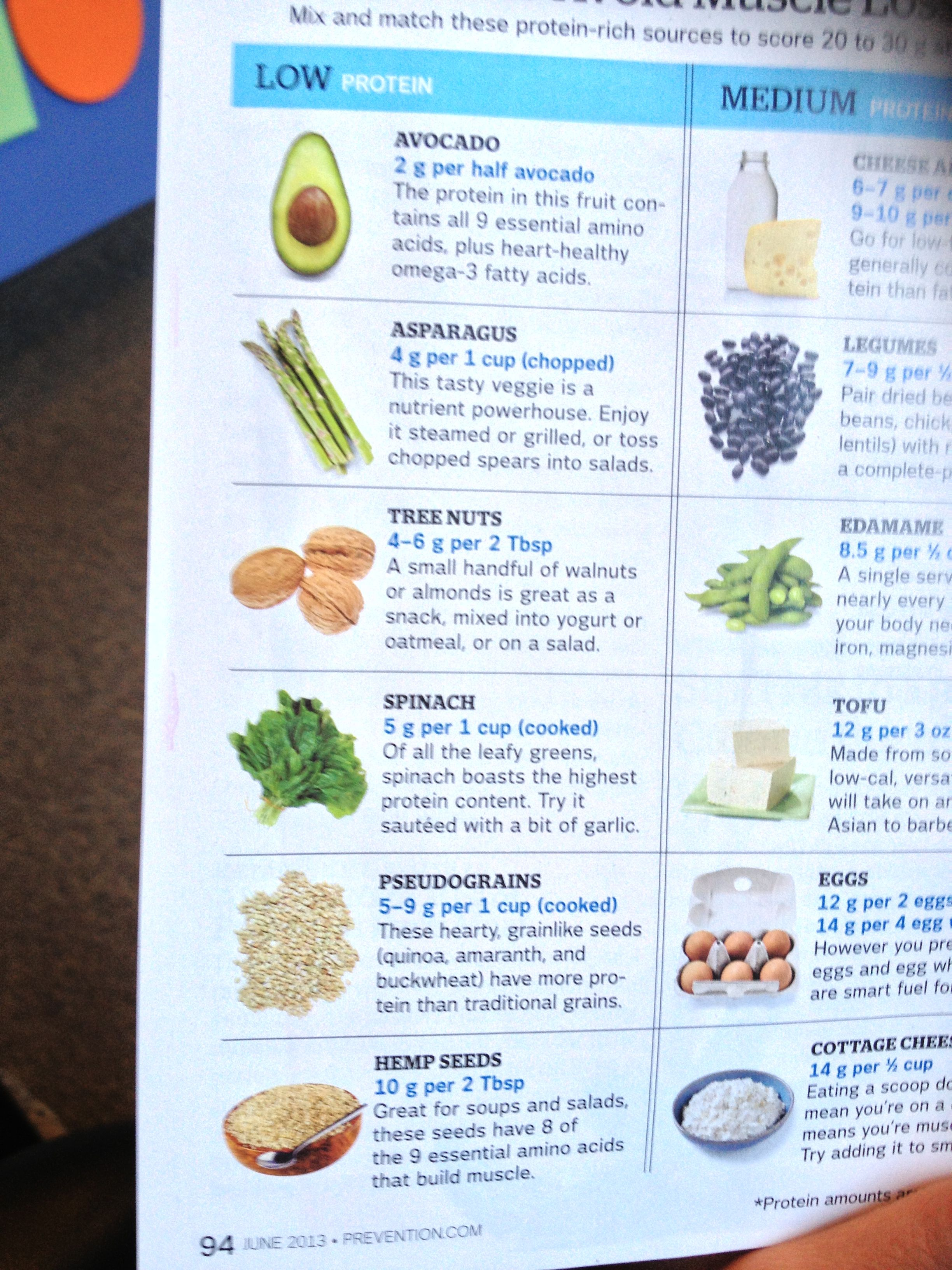 diets low in protein