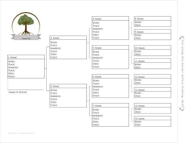 free pedigree charts type print and frame in 30 min teach me