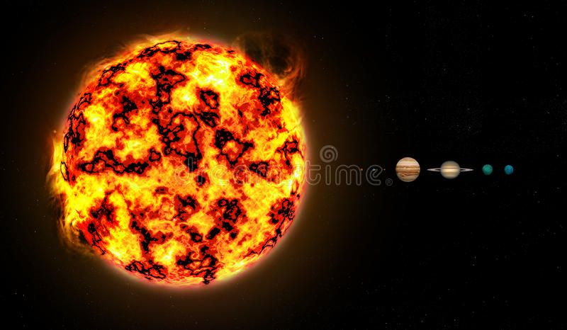 Solar System To Scale Actual Sizes Of Planets To Scale With Sun