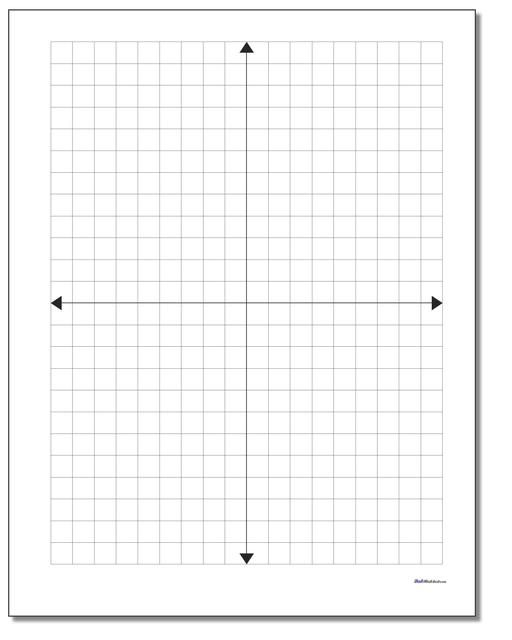 https://www.dadsworksheets.com : Cartesian Metric Graph