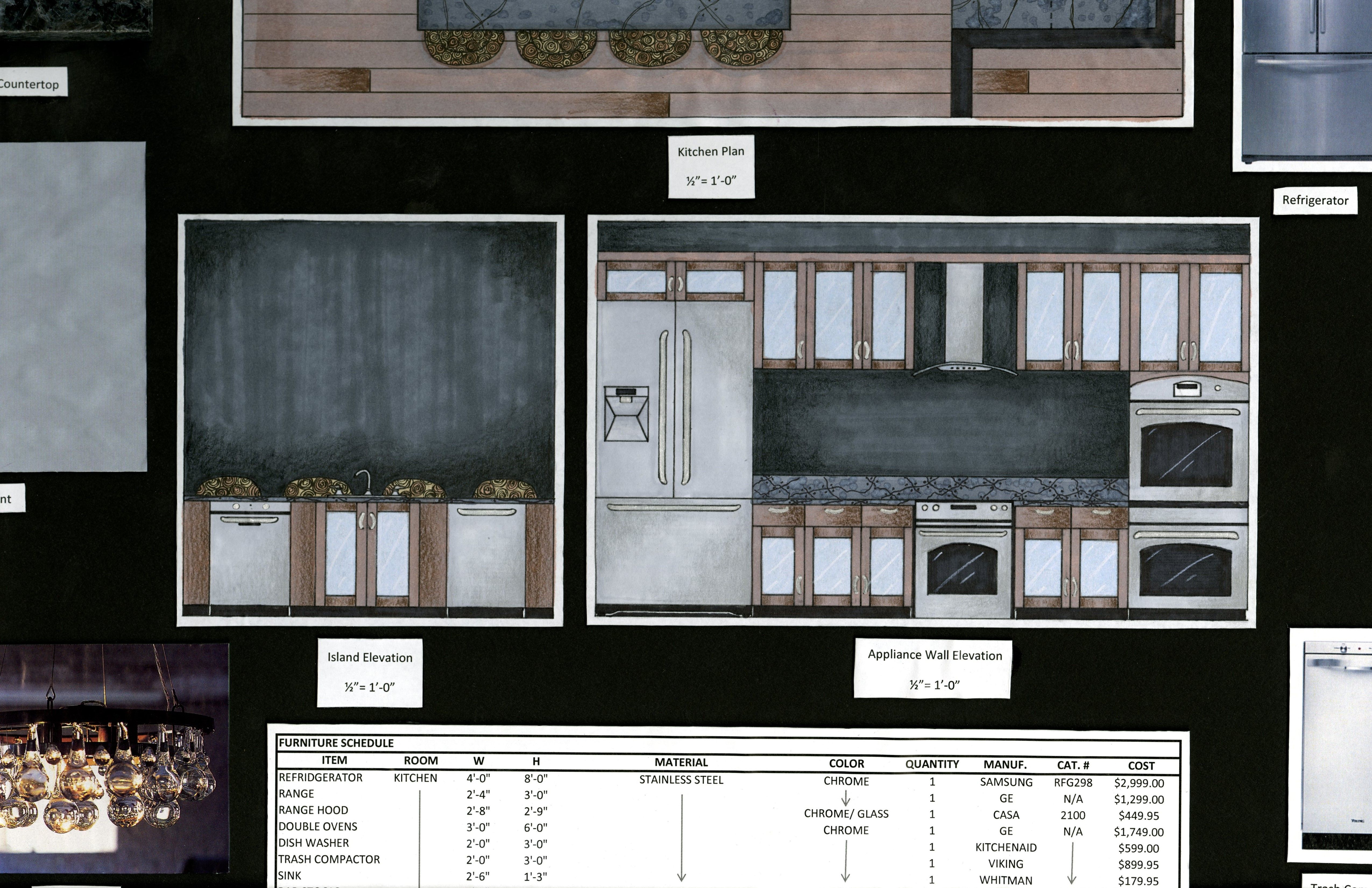 Modern Kitchen Design: Rendered Island (Left) and Cabinet ...