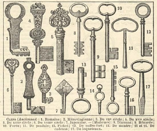 Identification Les Clefs Anciennes Find This Pin And More On Antique Skeleton Keys
