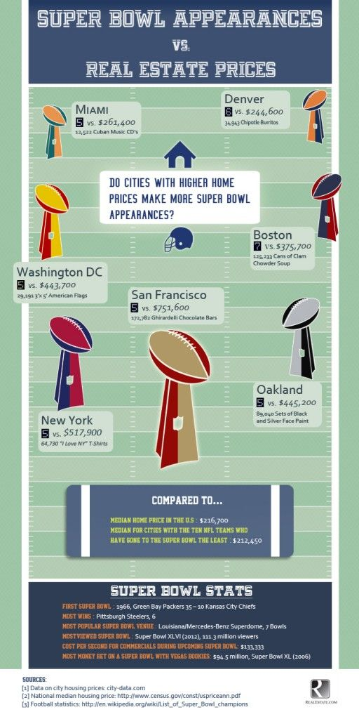 Pin On Sports Gaming Inforgraphics