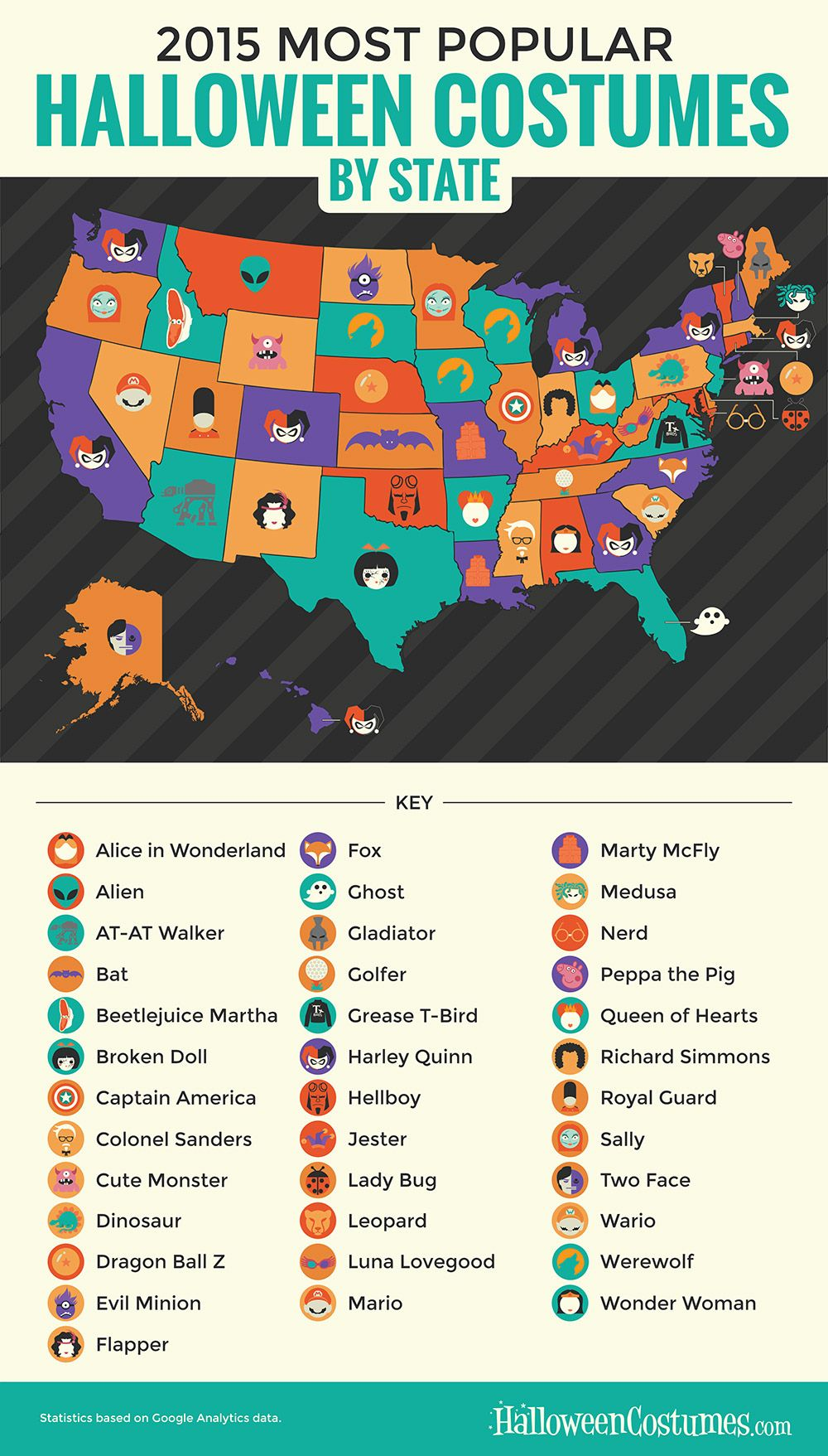 2020 Most Worn Halloween Costume 2015's Most Popular Halloween Costumes by State [Map] in 2020