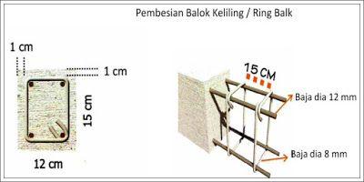Struktur Utama Dan Ukuran Pada Bangunan Rumah Tinggal