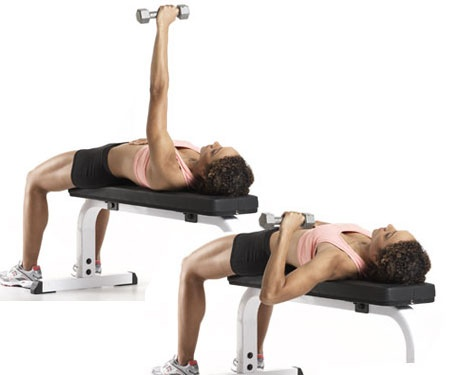 say byebye to arm jiggle with this move  best workout