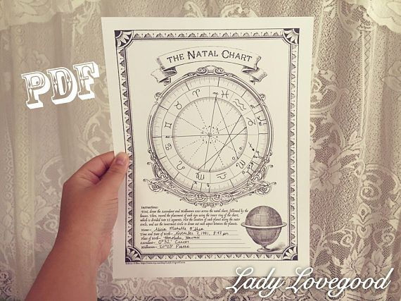 Explore The Beauty Of Your Own Birth Chart With This Easy To Use