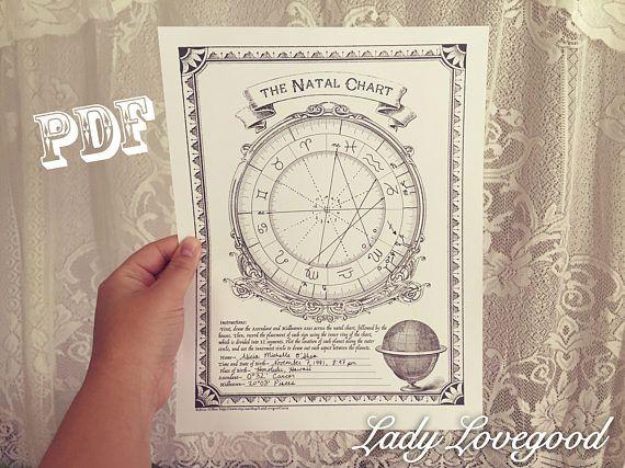 Blank Natal Chart Worksheet Pdf Printable Birth Chart Magic Book