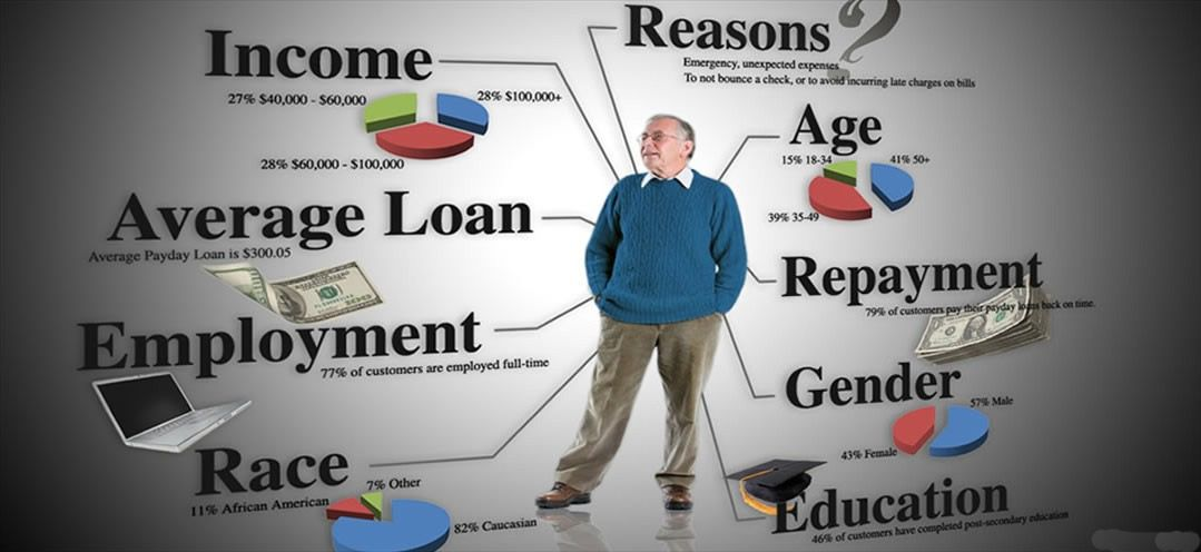 Get Loan Of N500 000 To N1 Million Without Collateral In Nigeria Loans For Bad Credit Credit Card Loans No Credit Loans