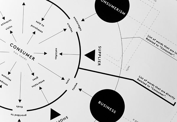 Conceptual Map on Behance