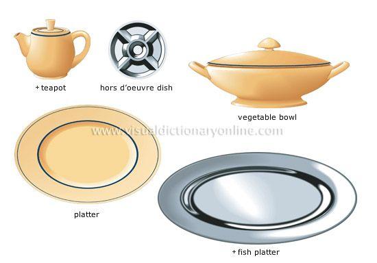 Dinnerware Dinnerware Dinnerware Sets Dishes
