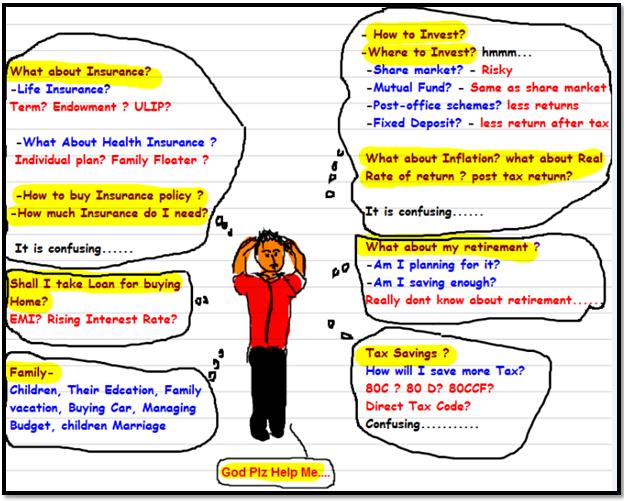 Financial Planning  Financial Planning    Financial