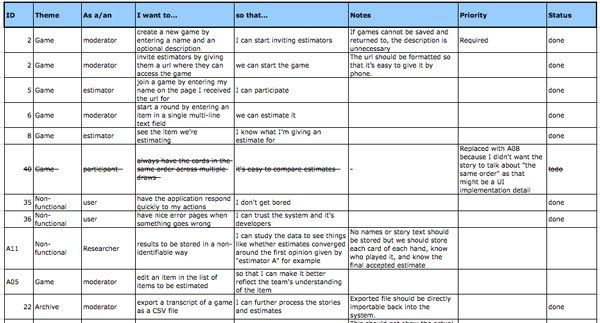 Agile Excel Spreadsheet For The Product Backlog Projectmanagement