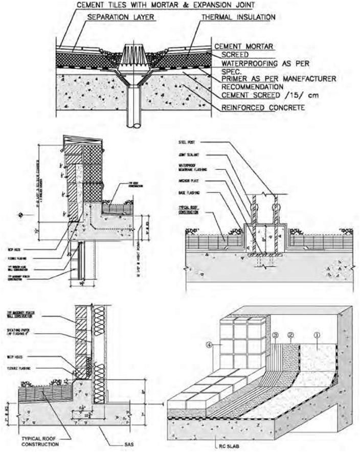 Blueprint Layout Of Construction Drawings Construction 53