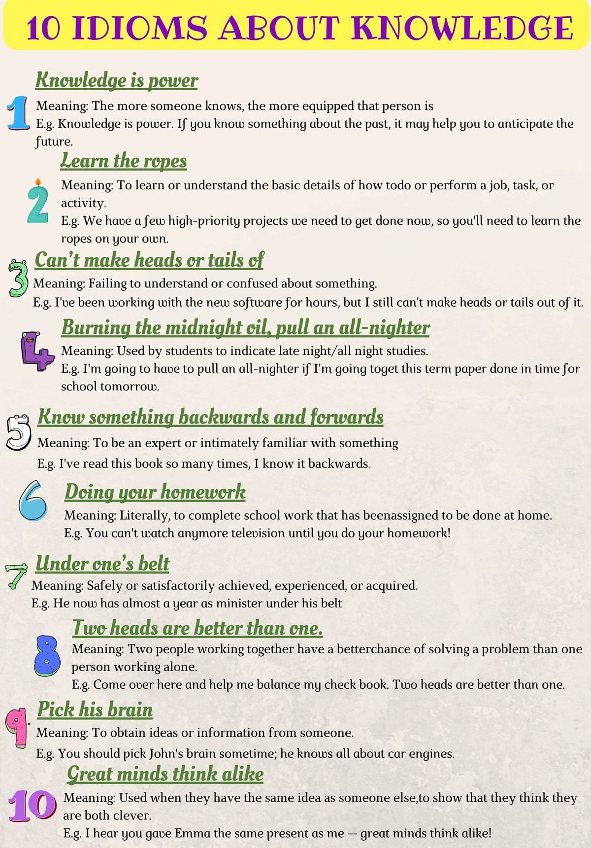 Useful Idioms About Intelligence And Understanding In English