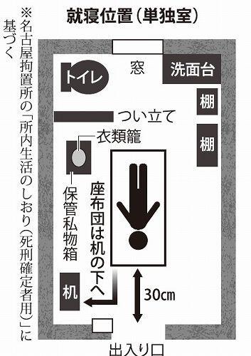 死刑囚:東京拘置所が処遇公開 運動場は金網越しに空 - 毎日新聞