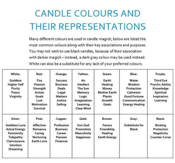 Candle color meanings #candlecolormeanings Candle color meanings #candlecolormeanings Candle color meanings #candlecolormeanings Candle color meanings #candlecolormeanings