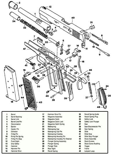 1911 exploded view