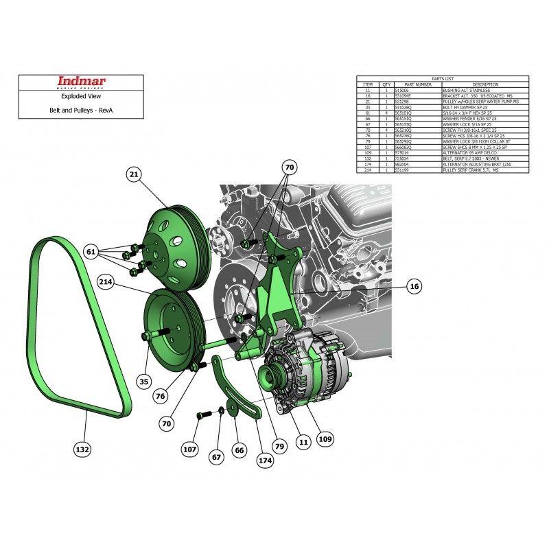 Indmar 725034 Belt Serpentine - Inboard Marine Engine Parts | Serpentine,  Marine, MonsoonPinterest