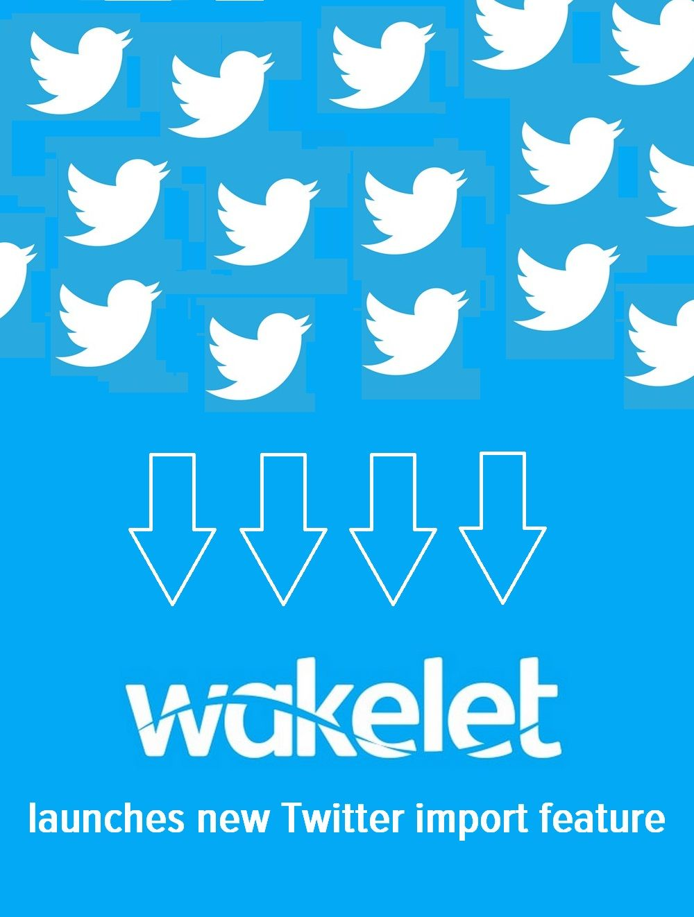 Wakelet today launched their new Wakelet Twitter Import feature to the up and coming content curation site.    You can now curate from Twitter directly into new or existing Collections on Wakelet.