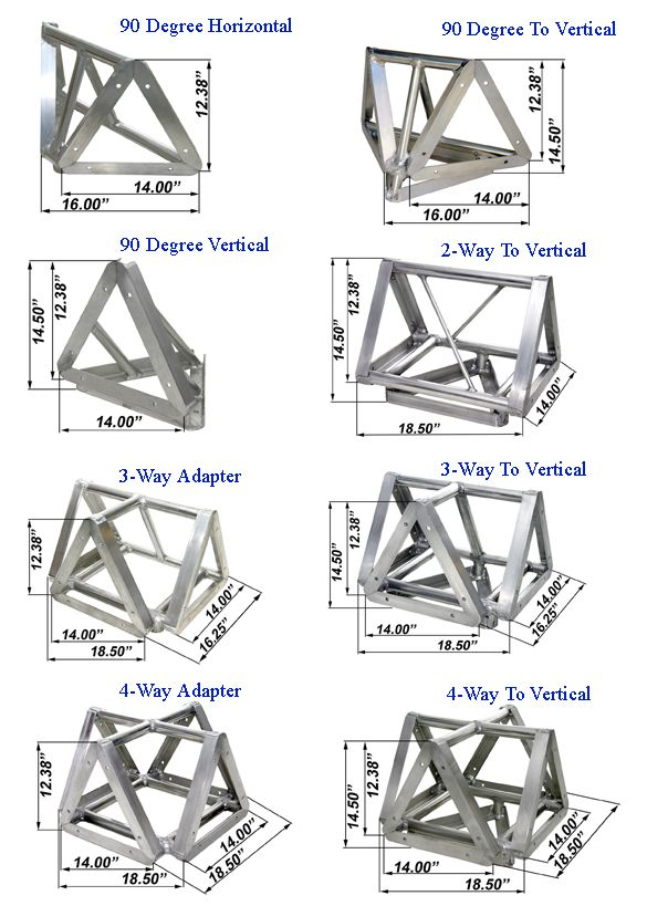 triangle structure