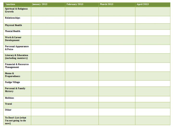 Screenshot Of A Six Month Goal Categories About Me Goals Template Goals Sheet Goals