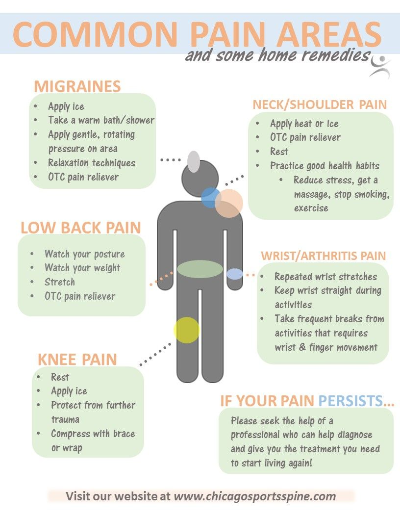 Watch Pain Management Tips for Traveling video