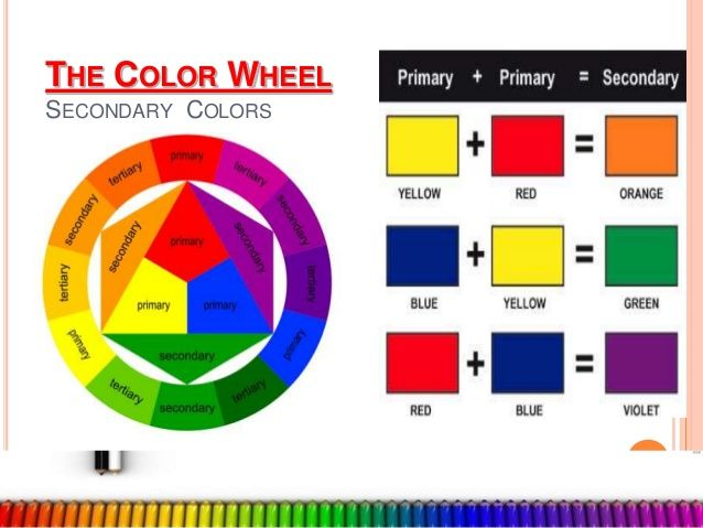 THE COLOR WHEEL TERTIARY COLORS Mixing Primary And Secondary Colors Creates Tertiary