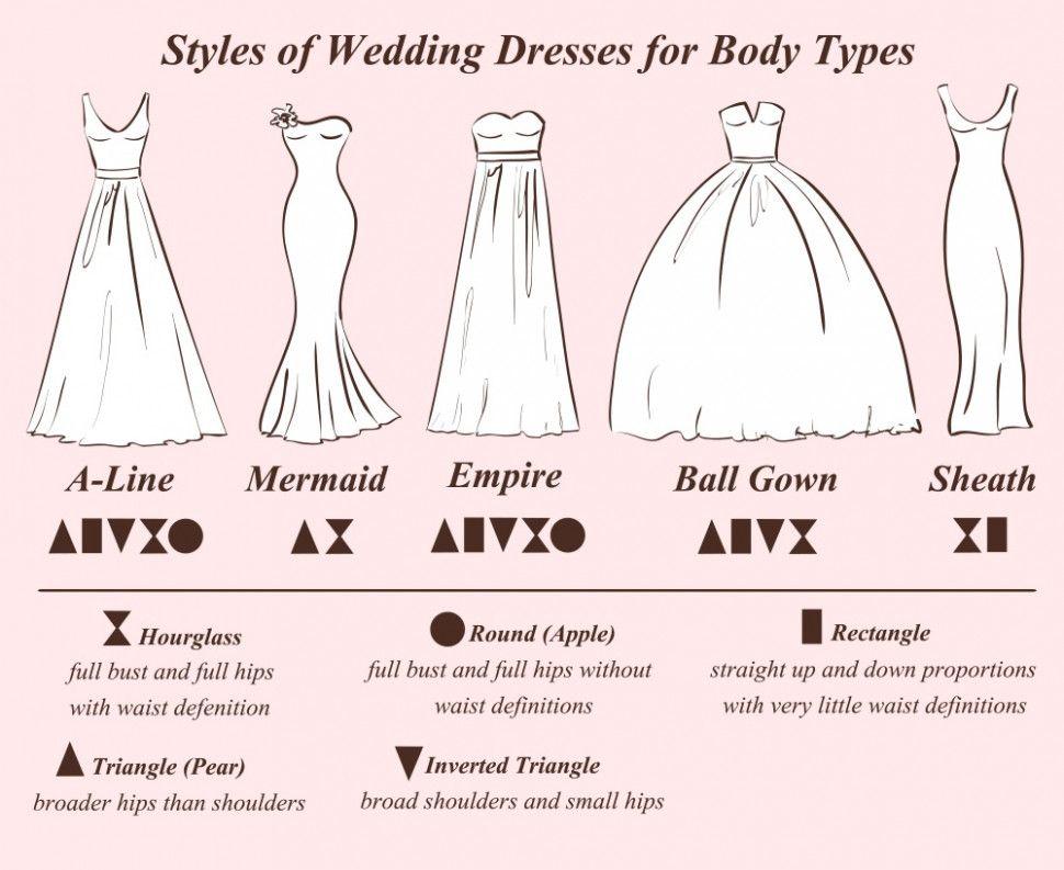 Pin On Long Sleeve Wedding Dresses