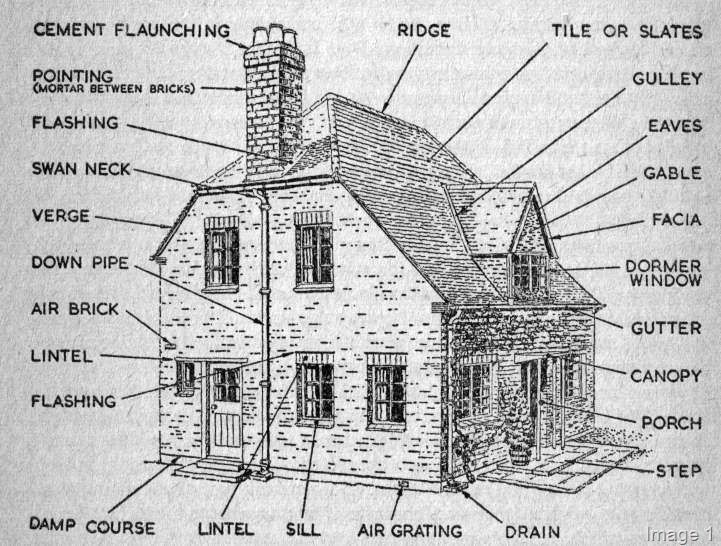 Roof Repair: Ridges and Roofing Repair Advice | Roof ...
