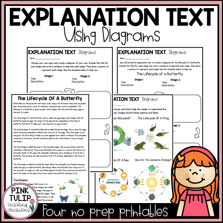 Explanation Writing Diagrams Worksheets Explanation Writing Writing Worksheets Explanation Text [ 1500 x 1500 Pixel ]
