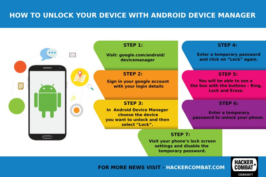 How to Unlock Your Android Device Using Android Device